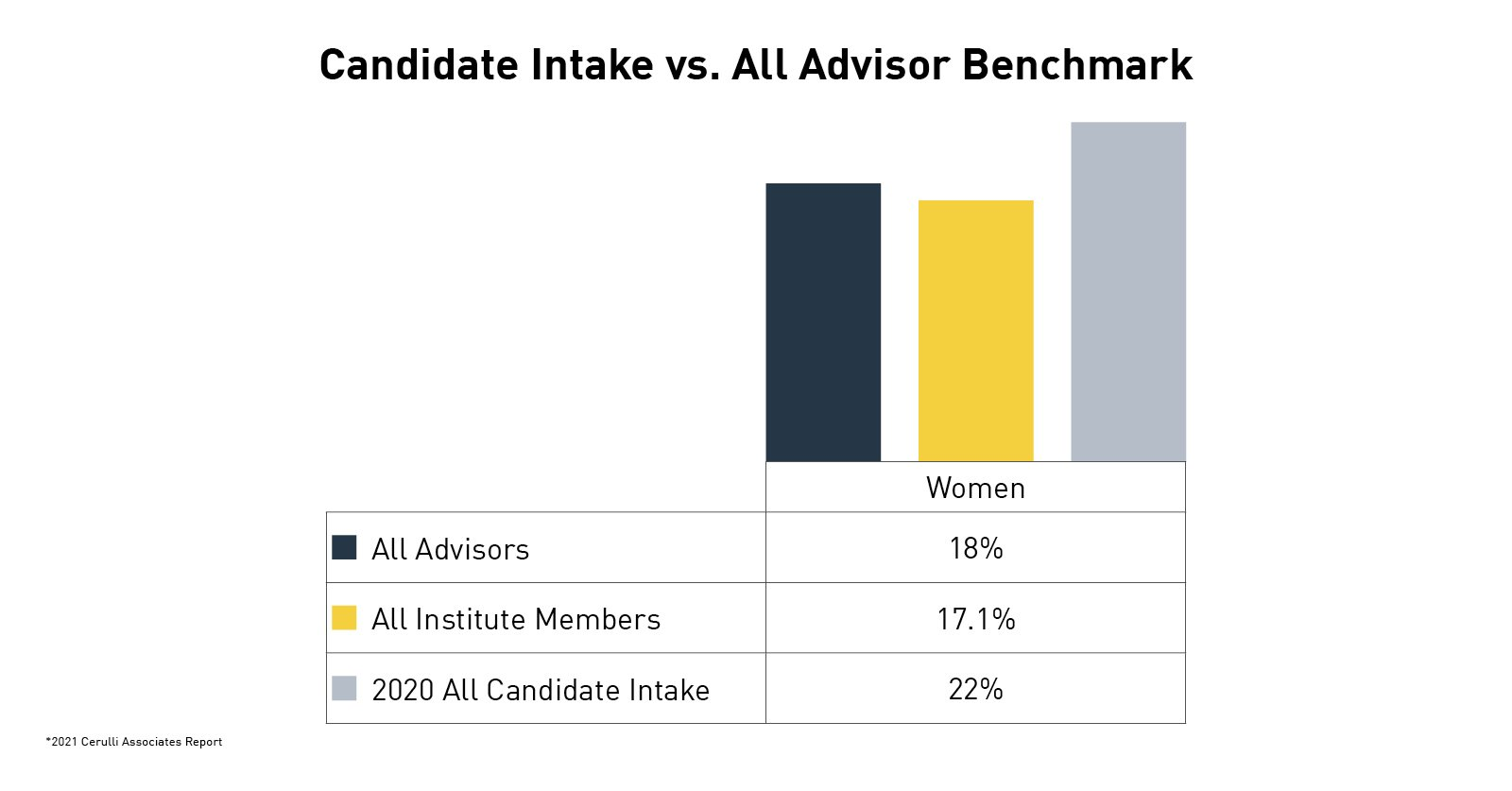 benchmark chart-women